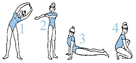 Упражнения для правильного очищения кишечника